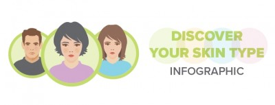 Discover your skin type with Ultraceuticals [INFOGRAPHIC]